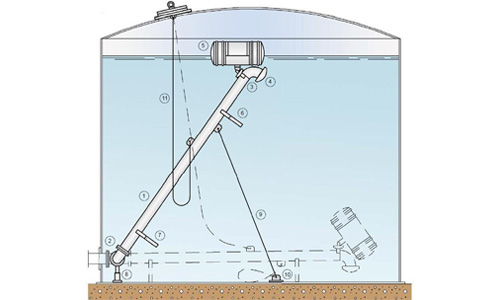 Floating Suction Fluid Equipment Expert By Goodlink